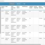 ODS DataStage_registar